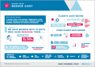One page fact sheet on reducing costs