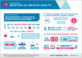 One page fact sheet on improving quality